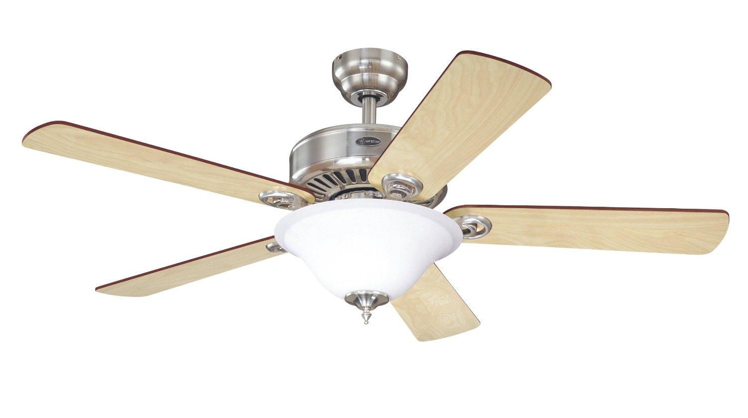 Westinghouse Industrial Ceiling Fan With Light Reviews