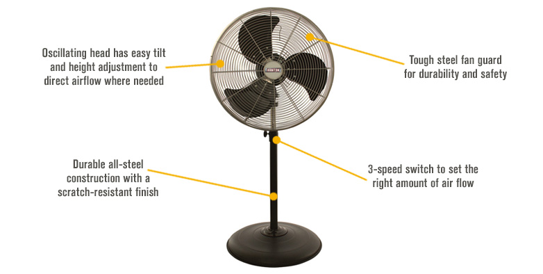 Features-oscillating fans