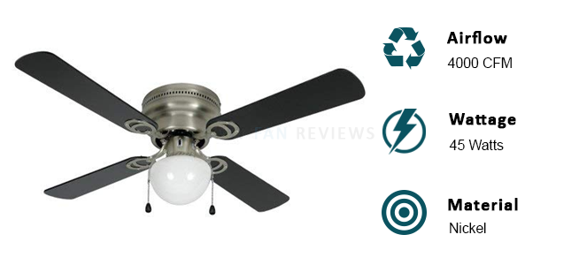 Hardware House Ceiling Fan
