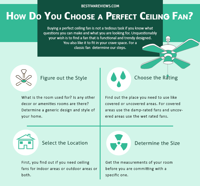 How to Choose Outdoor Ceiling fans
