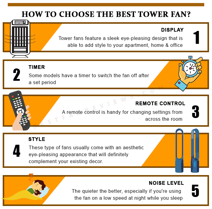 How to choose the best Tower fan
